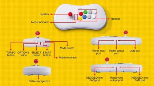 neo geo stick 500x281 - ¿Consola y mando en uno? NeoGeo Arcade Stick Pro apuesta por ello