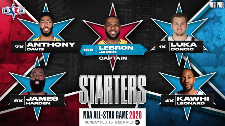 Starters oeste - Te explicamos el nuevo formato del All-Star en honor a Kobe
